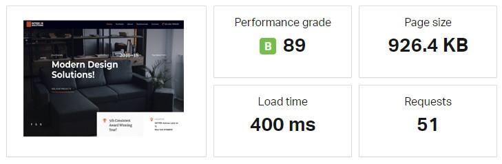 Astra full website speed test