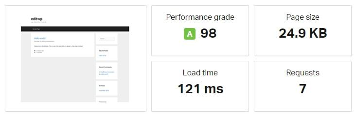 GeneratePress fresh install speed test