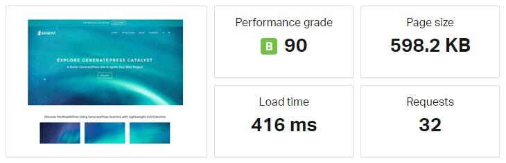 GeneratePress full website speed test